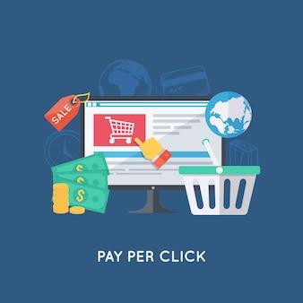 Internet store advertisement