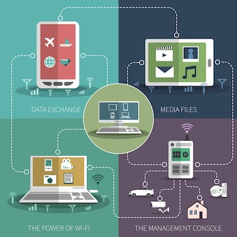 Internet things flat icons composition banner
