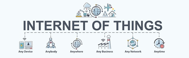 Internet of things icon banner