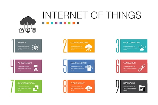 Internet of things infographic 10 option line concept.dashboard, cloud computing, smart assistant, synchronization simple icons
