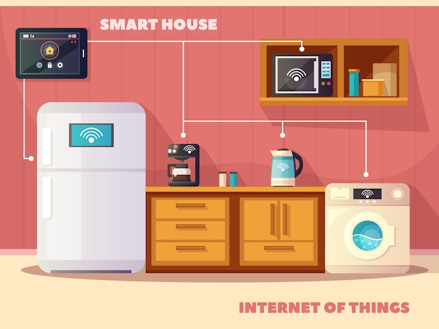 Internet of things iot smart house kitchen retro composition poster with refrigerator