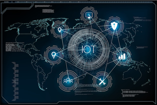 Internet of things and networking concept for connected devices