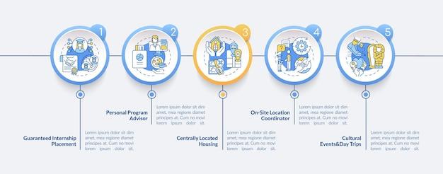인턴십 혜택 벡터 infographic 템플릿입니다. 개인 고문 프레젠테이션 개요 디자인 요소. 5단계로 데이터 시각화. 타임라인 정보 차트를 처리합니다. 라인 아이콘이 있는 워크플로 레이아웃