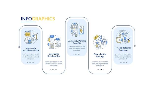 Инфографический шаблон вектора финансирования стажировки. элементы дизайна схемы презентации плана рассрочки. визуализация данных за 5 шагов. информационная диаграмма временной шкалы процесса. макет рабочего процесса с иконками линий