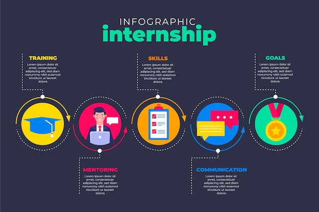 Internship training infographic illustrated