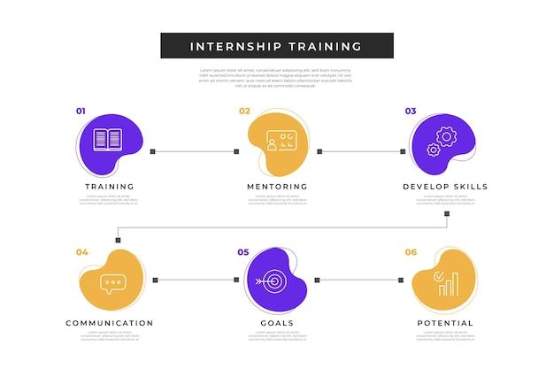 Infografica di formazione di stage