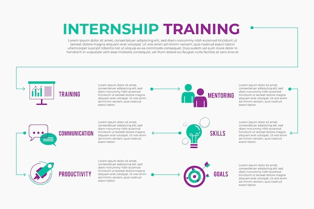 Internship training infographic