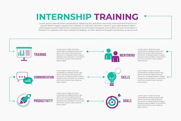 Инфографика обучения стажировки