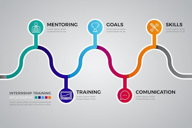 インターンシップトレーニングのインフォグラフィック