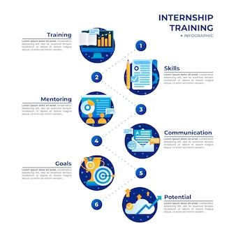 Internship training infographic