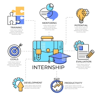 Internship work training infographic
