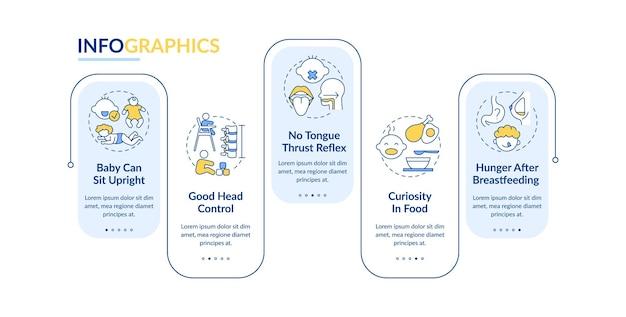 Представляем инфографический шаблон требований к детскому питанию