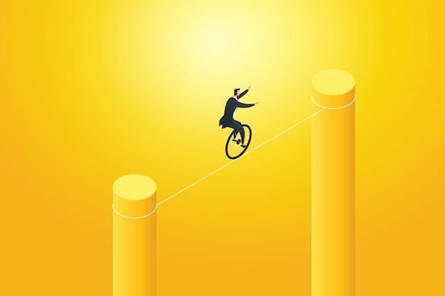 Возможность роста бизнеса с инвестиционным риском в условиях экономического кризиса