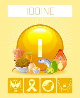Iodine i mineral vitamin supplement icons. food and drink healthy diet symbol, 3d medical infographics poster template. flat benefits design