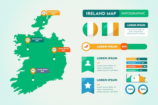 Ireland map infographic template