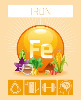 Iron fe mineral vitamin supplement icons. food and drink healthy diet symbol, 3d medical infographics poster template. flat benefits design