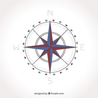 Isolated flat compass