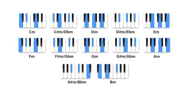 音楽教育のための孤立したピアノ短三和音