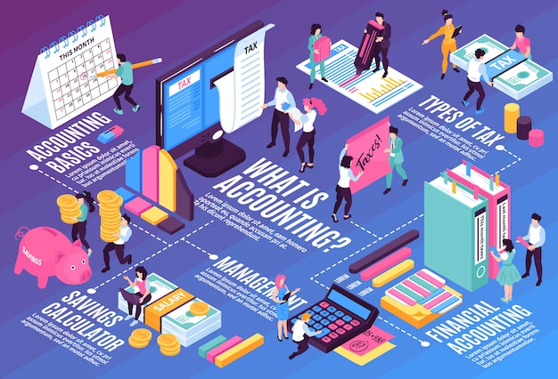 Isometric accounting horizontal flowchart composition with images of money graphs and organizer elements with text captions vector illustration