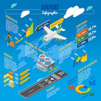 Изометрический шаблон инфографики аэропорта с диаграммой количества пассажиров, строящей взлетно-посадочную полосу, различные типы багажа и изолированные самолеты