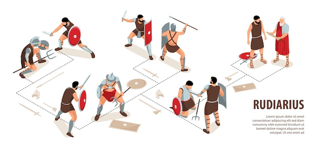 Isometric  ancient  rome  gladiators  infographics  with  editable  text  and  flowchart  with  human  characters  of  rudiarius  warriors    illustration