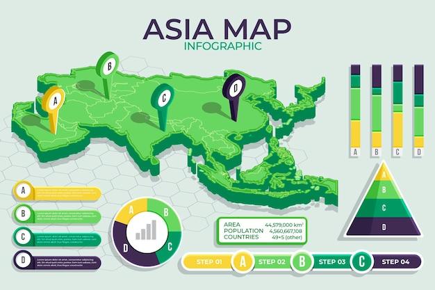 Mappa isometrica asia infografica