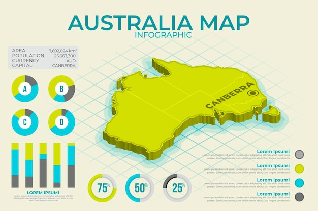 Isometric australia map infographic