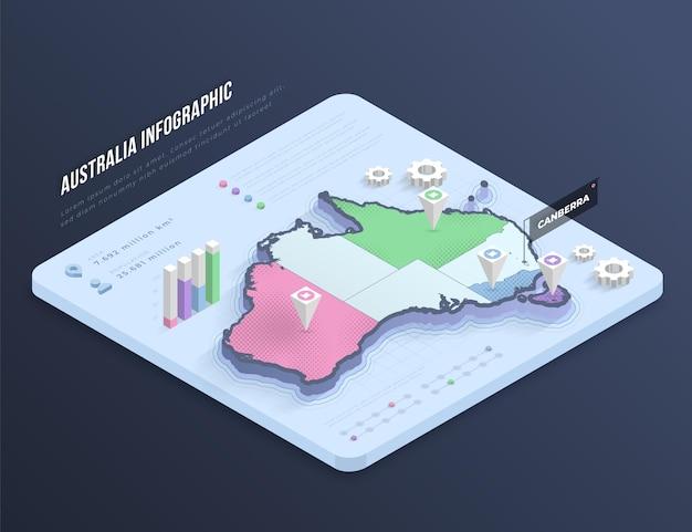 Isometric australia map infographic