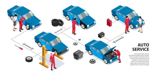 車の部品の画像と労働者の人間のキャラクターと編集可能なテキストを含む等尺性の自動車修理のインフォグラフィック