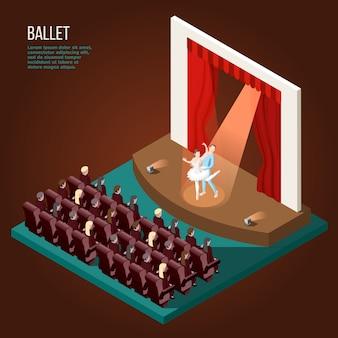 Performance di balletto isometrica