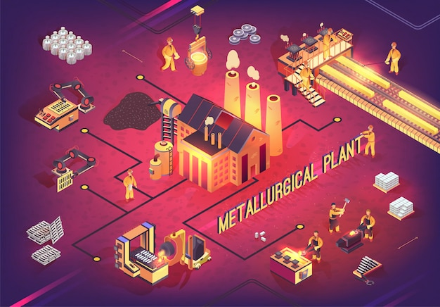 Isometric banner of metallurgical plant at work