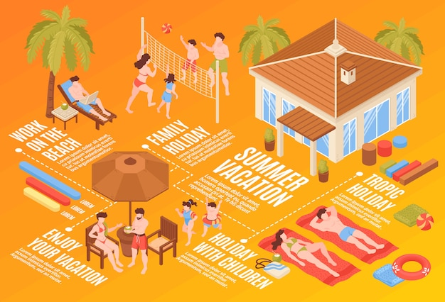 Isometric beach house tropic holidays horizontal flowchart composition with human characters of family members with text vector illustration
