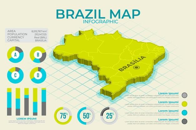 等尺性ブラジル地図インフォグラフィック