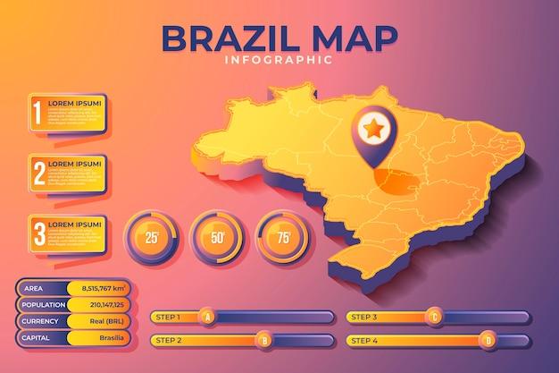 아이소 메트릭 브라질지도 infographic