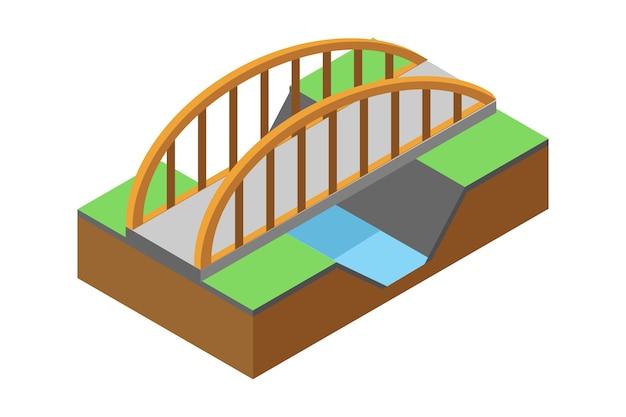 Изометрический мост в парке