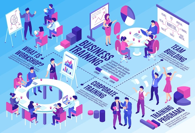 Isometric business training horizontal composition with flowchart human characters text captions and colourful diagram graph elements
