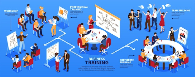 Isometric business training infographics with characters of workers at group meetings with coaches and editable text