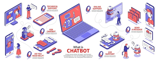 Isometric chatbot infographics with smartphones and computers