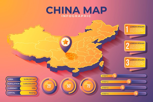 等尺性中国地図インフォグラフィック