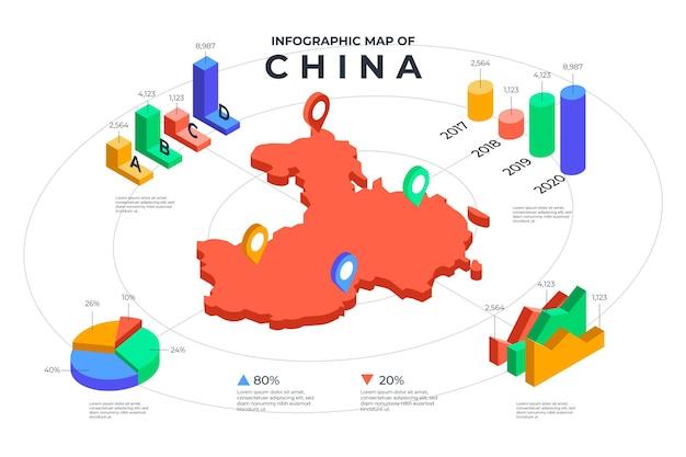 Isometric china map infographic