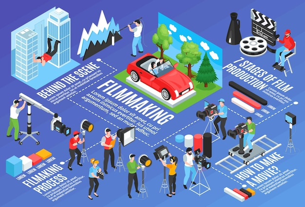 Isometric cinematography horizontal composition with infographic icons text and characters of shooting crew members with equipment
