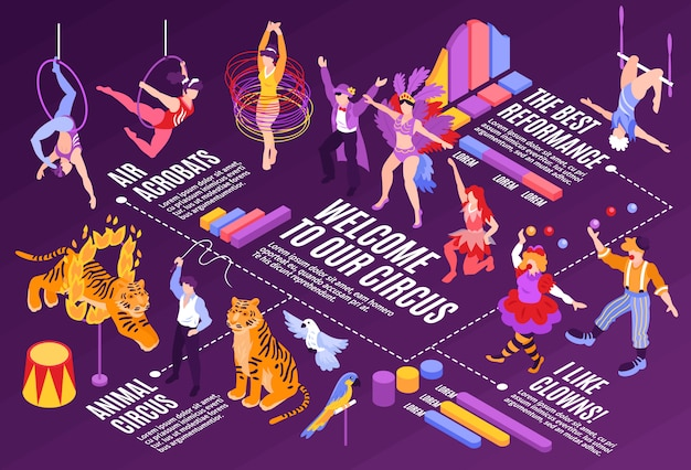 Isometric circus performers show horizontal composition with infographic elements and human characters