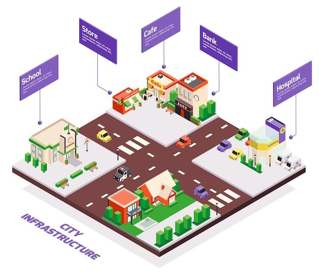Isometric city buildings composition with infographics editable text boxes with arrows pointing to different houses blocks  illustration