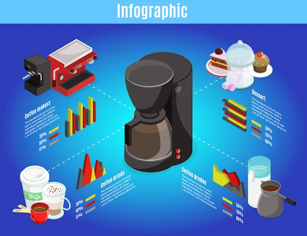 Изометрический кофейный инфографический шаблон с кофе-машинами, десертами, турком, разными сортами горячего напитка, изолированными