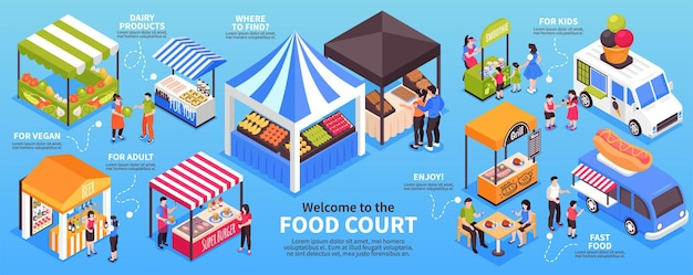Isometric collection of food court elements