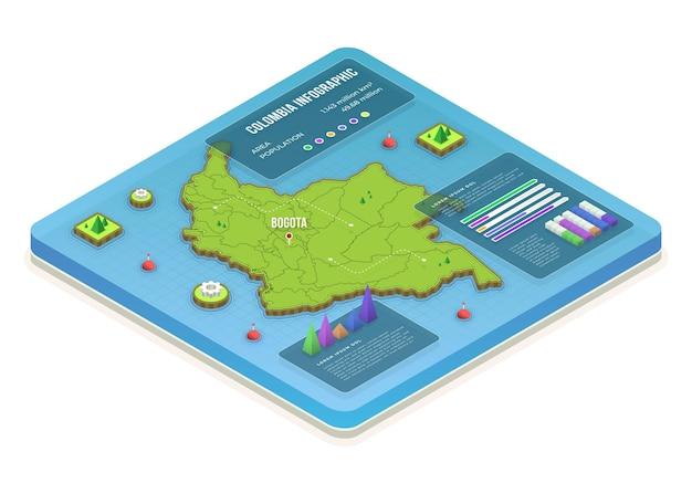 等尺性コロンビア地図インフォグラフィック