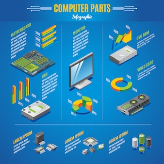 Isometric computer parts infographic concept with monitor motherboard video card drives diodes transistors microchips isolated
