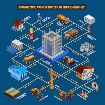 Isometric construction infographic scheme