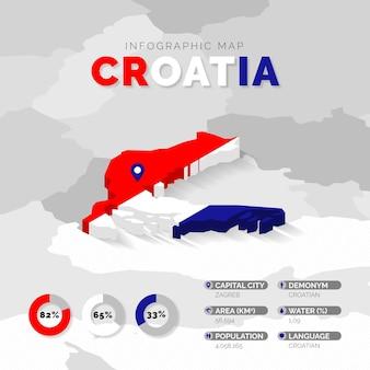 Mappa isometrica della croazia infografica