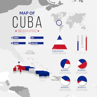 Isometric cuba map infographic